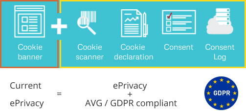 Cookie consent banner, Cookie scanner and declaration